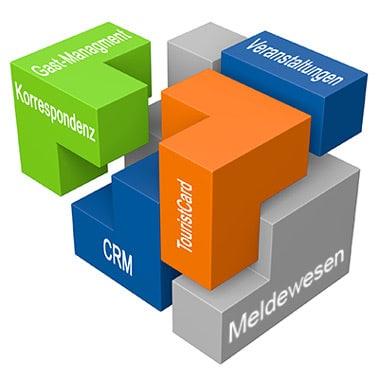 tourismus-destinationsmanagement-aufteilung
